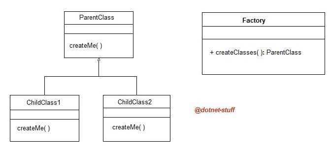 Simple-Factory-Design-Pattern-UML