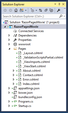 Getting started with Razor Pages in ASP NET Core - Dot Net Stuff